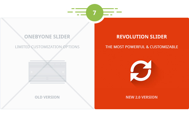 The most powerful and customizable slider 'Revolution Slider' in version 2.0
