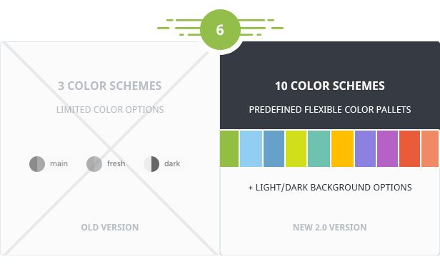 10 predefined flexible color pallets + light/dark background options